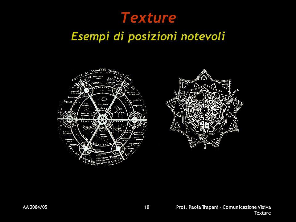 AA 2004/05Prof. Paola Trapani - Comunicazione Visiva Texture 10 Texture Esempi di posizioni notevoli