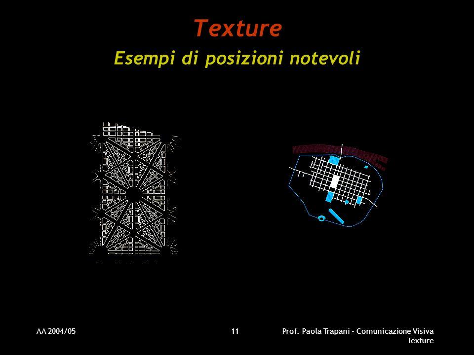 AA 2004/05Prof. Paola Trapani - Comunicazione Visiva Texture 11 Texture Esempi di posizioni notevoli