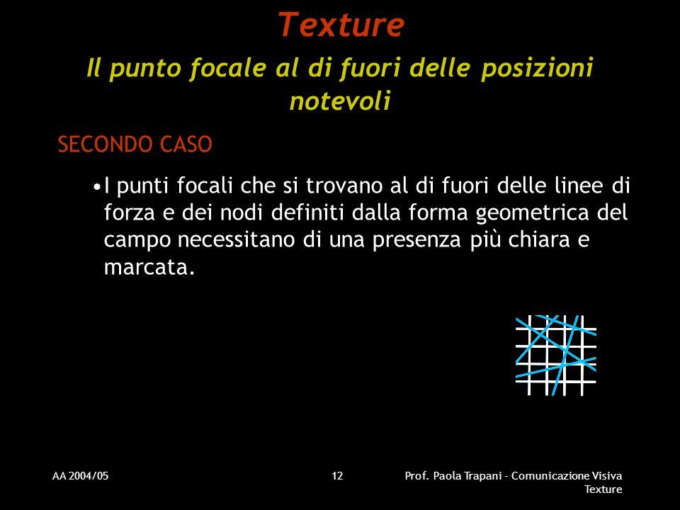 AA 2004/05Prof. Paola Trapani - Comunicazione Visiva Texture 12 Texture Il punto focale al di fuori delle posizioni notevoli SECONDO CASO I punti foca