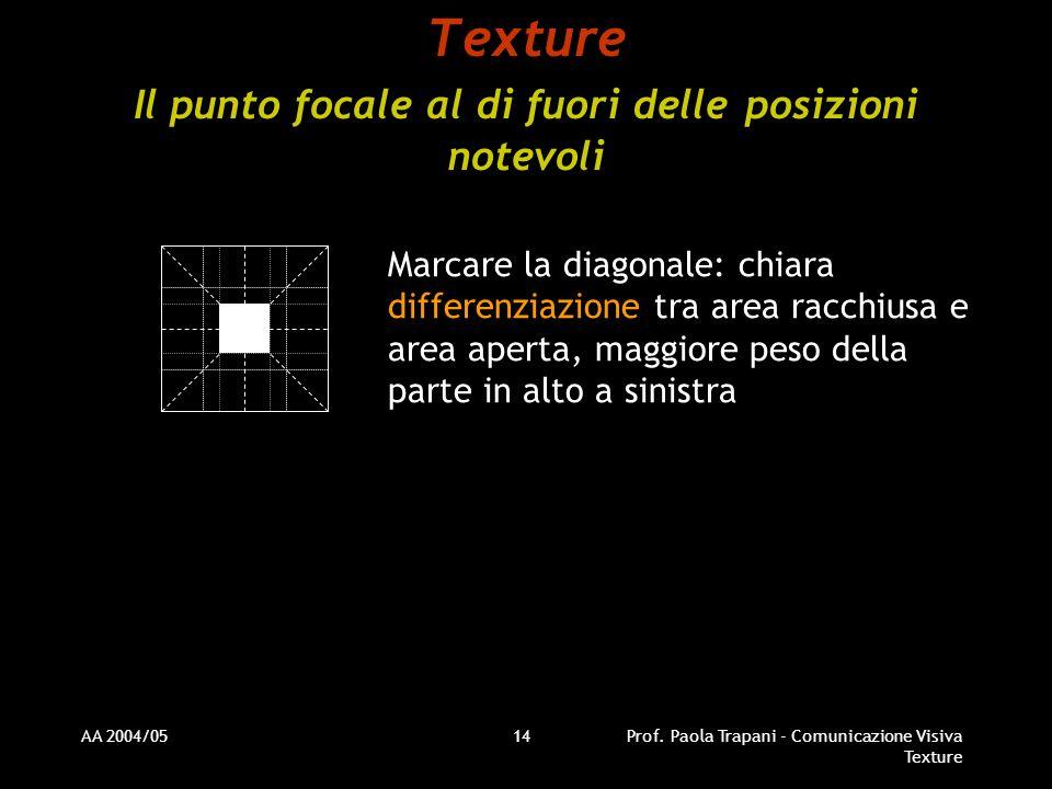 AA 2004/05Prof. Paola Trapani - Comunicazione Visiva Texture 14 Texture Il punto focale al di fuori delle posizioni notevoli Marcare la diagonale: chi