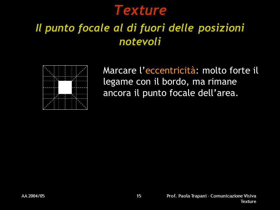 AA 2004/05Prof. Paola Trapani - Comunicazione Visiva Texture 15 Texture Il punto focale al di fuori delle posizioni notevoli Marcare leccentricità: mo