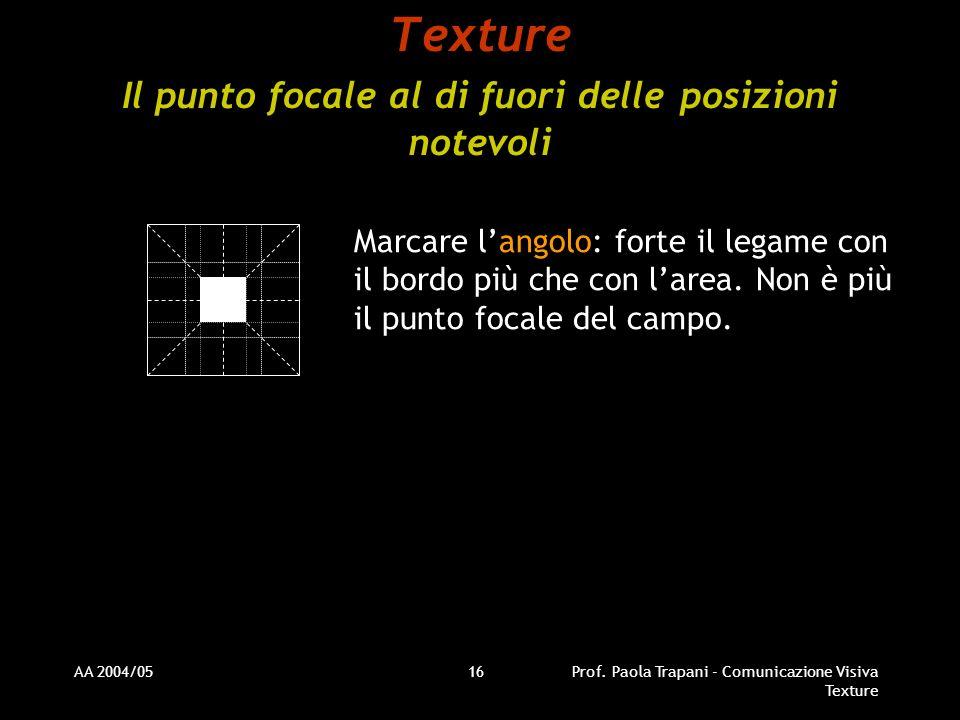AA 2004/05Prof. Paola Trapani - Comunicazione Visiva Texture 16 Texture Il punto focale al di fuori delle posizioni notevoli Marcare langolo: forte il