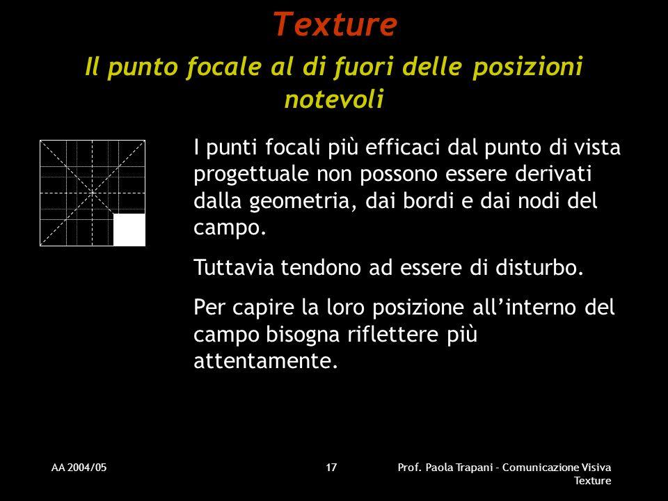 AA 2004/05Prof. Paola Trapani - Comunicazione Visiva Texture 17 Texture Il punto focale al di fuori delle posizioni notevoli I punti focali più effica