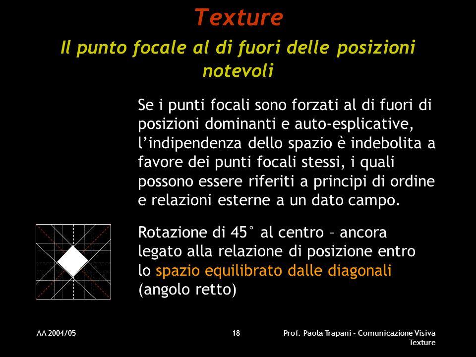 AA 2004/05Prof. Paola Trapani - Comunicazione Visiva Texture 18 Texture Il punto focale al di fuori delle posizioni notevoli Se i punti focali sono fo