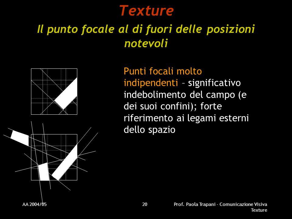 AA 2004/05Prof. Paola Trapani - Comunicazione Visiva Texture 20 Texture Il punto focale al di fuori delle posizioni notevoli Punti focali molto indipe