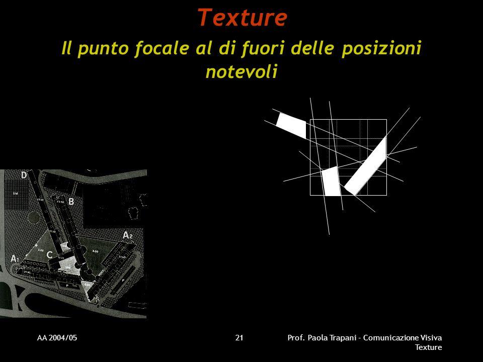 AA 2004/05Prof. Paola Trapani - Comunicazione Visiva Texture 21 Texture Il punto focale al di fuori delle posizioni notevoli
