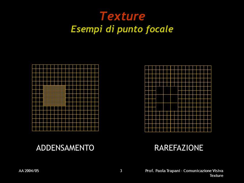 AA 2004/05Prof. Paola Trapani - Comunicazione Visiva Texture 3 Texture Esempi di punto focale ADDENSAMENTORAREFAZIONE