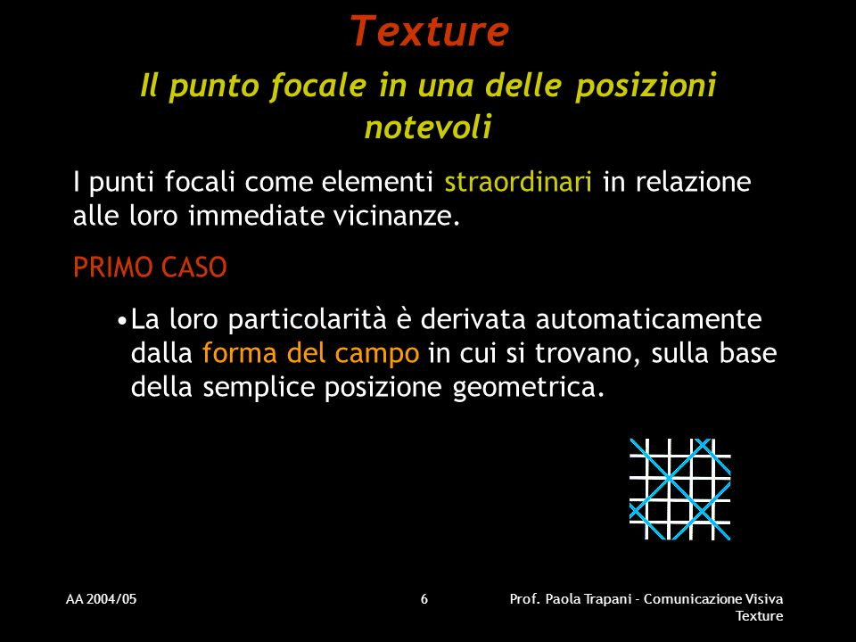 AA 2004/05Prof. Paola Trapani - Comunicazione Visiva Texture 6 Texture Il punto focale in una delle posizioni notevoli I punti focali come elementi st