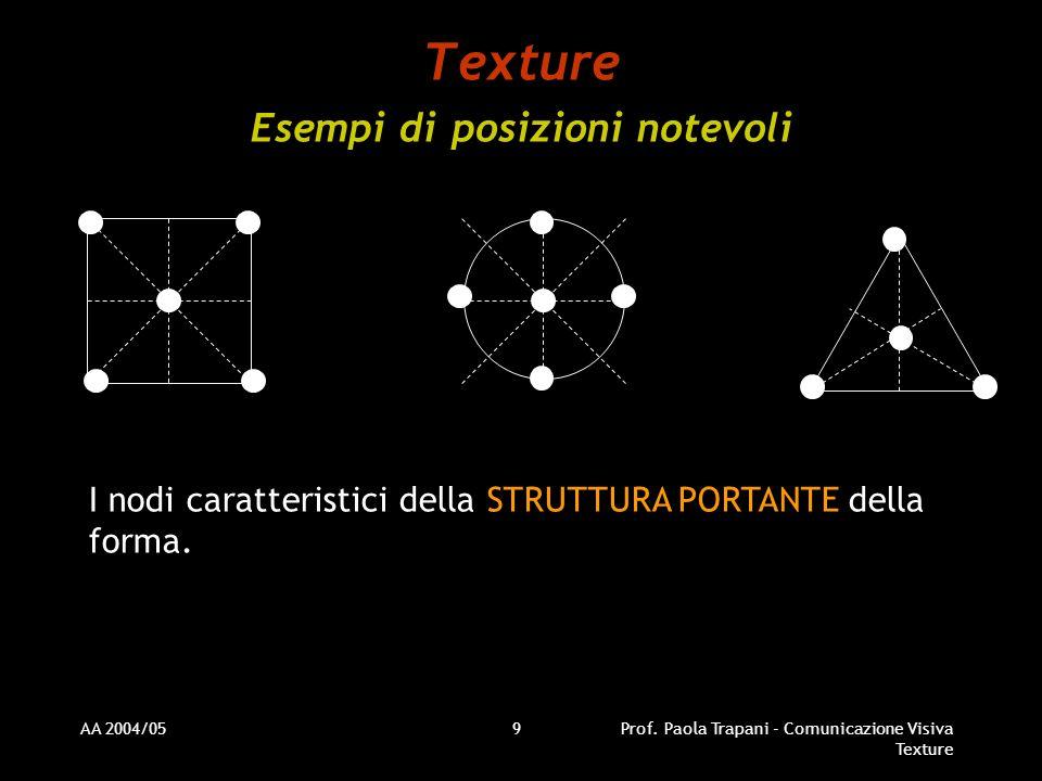 AA 2004/05Prof. Paola Trapani - Comunicazione Visiva Texture 9 Texture Esempi di posizioni notevoli I nodi caratteristici della STRUTTURA PORTANTE del