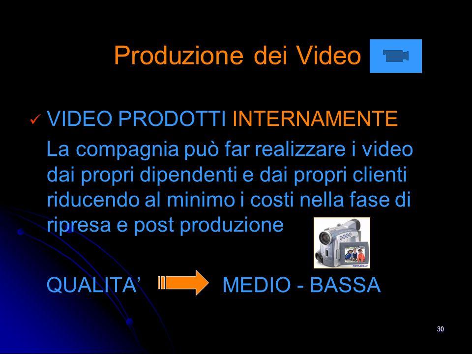29 Produzione dei Video VIDEO PRODOTTI ESTERNAMENTE I video sono girati e montati da società esterne specializzate in questa attività.