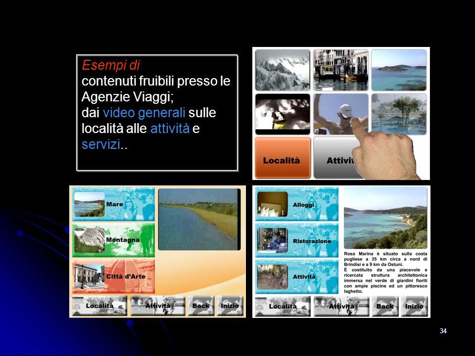 33 Format dei contenuti per i clienti delle Agenzie Viaggi 1.