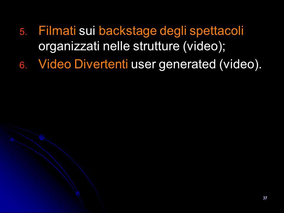 36 Format dei contenuti per gli Ospiti 1. 1.