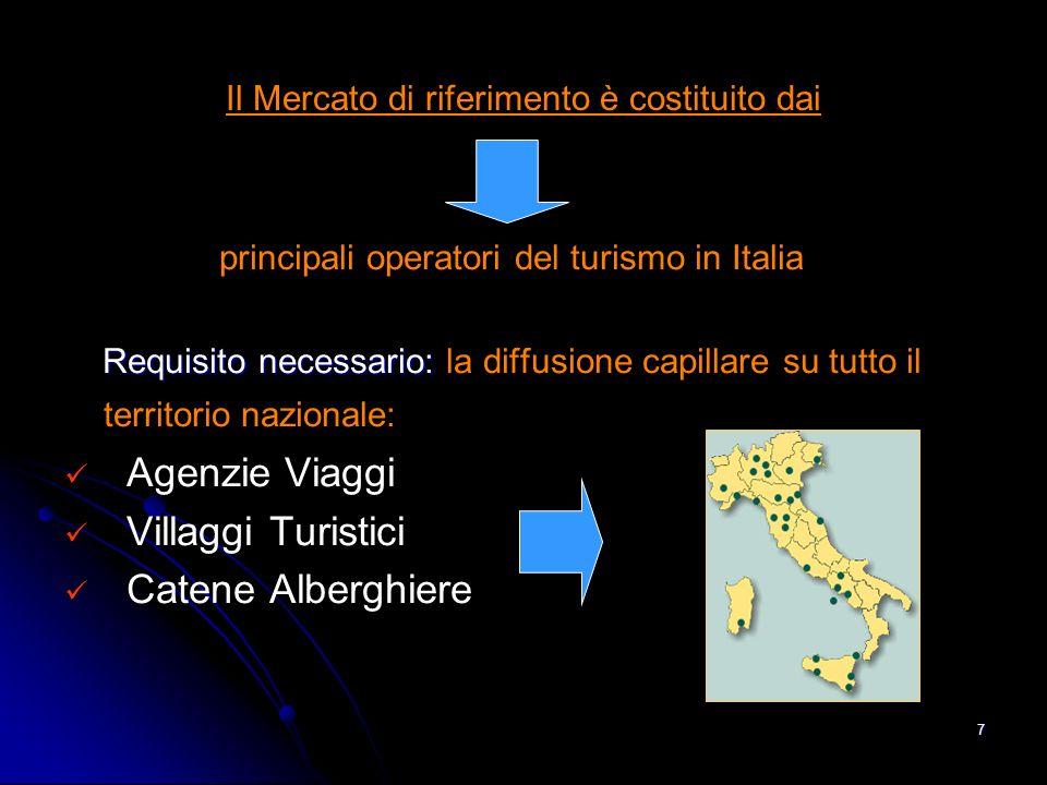 7 Il Mercato di riferimento è costituito dai principali operatori del turismo in Italia Requisito necessario: Requisito necessario: la diffusione capillare su tutto il territorio nazionale: Agenzie Viaggi Villaggi Turistici Catene Alberghiere