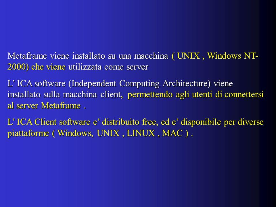 Metaframe viene installato su una macchina ( UNIX, Windows NT- 2000) che viene utilizzata come server L ICA software (Independent Computing Architecture) viene installato sulla macchina client, permettendo agli utenti di connettersi al server Metaframe.