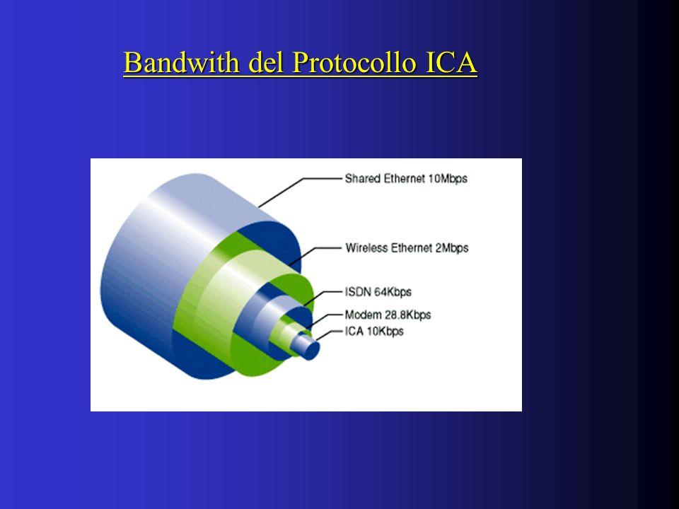 Bandwith del Protocollo ICA