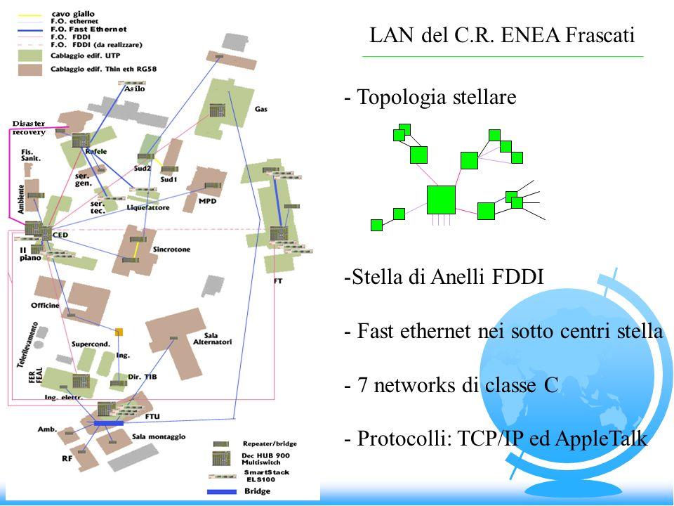 LAN del C.R. ENEA Frascati -Stella di Anelli FDDI - Fast ethernet nei sotto centri stella - 7 networks di classe C - Protocolli: TCP/IP ed AppleTalk -