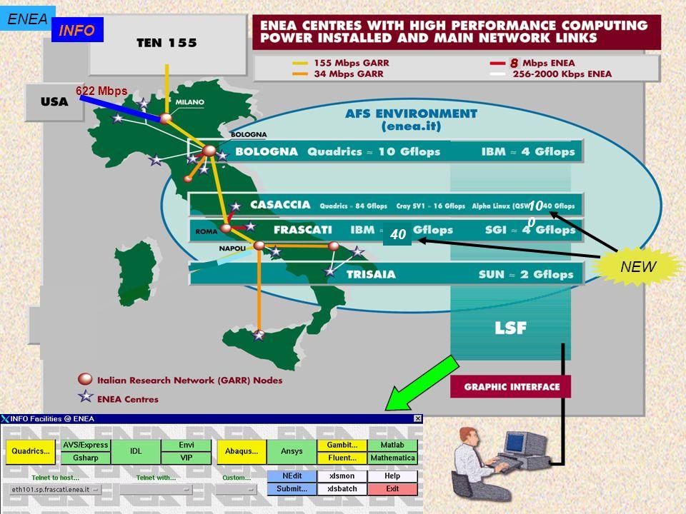 8 622 Mbps ENEA INFO 10 0 40 NEW