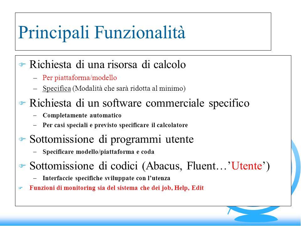 Principali Funzionalità F Richiesta di una risorsa di calcolo –Per piattaforma/modello –Specifica (Modalità che sarà ridotta al minimo) F Richiesta di