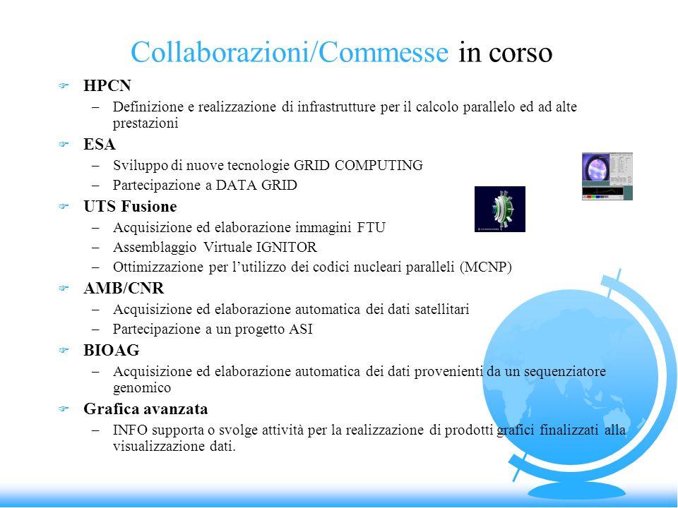 Collaborazioni/Commesse in corso F HPCN –Definizione e realizzazione di infrastrutture per il calcolo parallelo ed ad alte prestazioni F ESA –Sviluppo