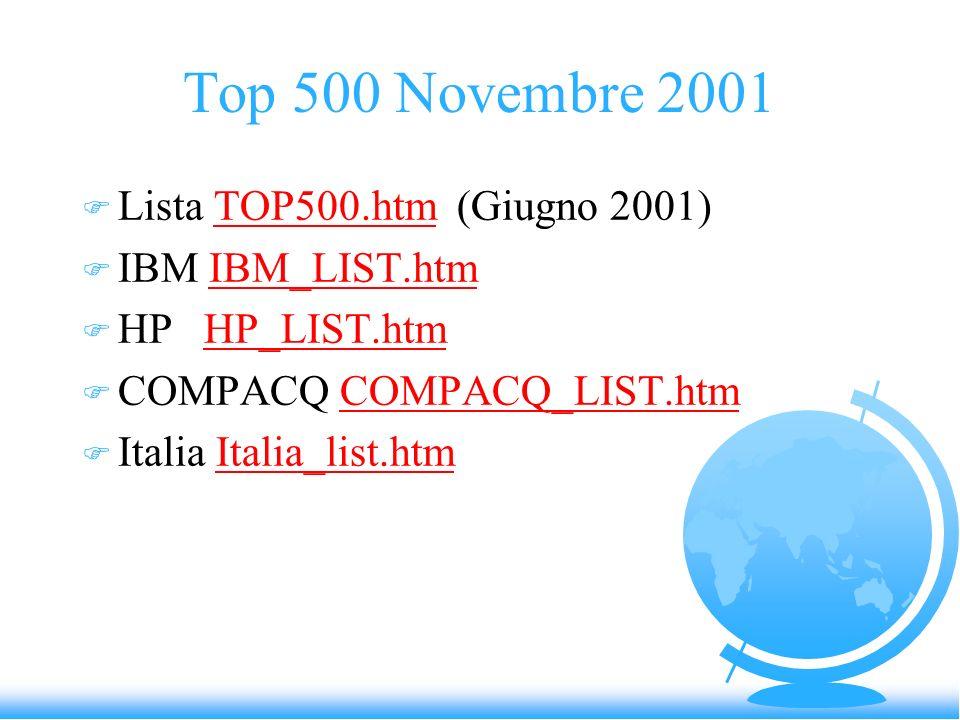 Top 500 Novembre 2001 F Lista TOP500.htm (Giugno 2001)TOP500.htm F IBM IBM_LIST.htmIBM_LIST.htm F HP HP_LIST.htmHP_LIST.htm F COMPACQ COMPACQ_LIST.htm