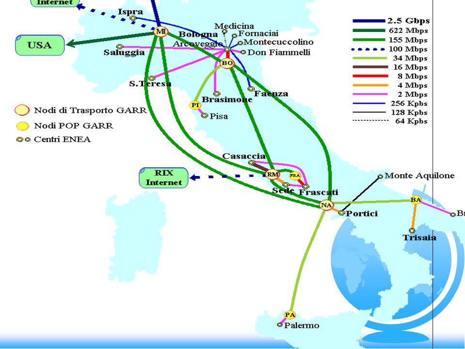 Interconnessione dei Centri e delle Sedi ENEA alla Rete GARRRete GARR I Centri di Ricerca e le Sedi ENEA sono collegati fra di loro tramite la Rete GA