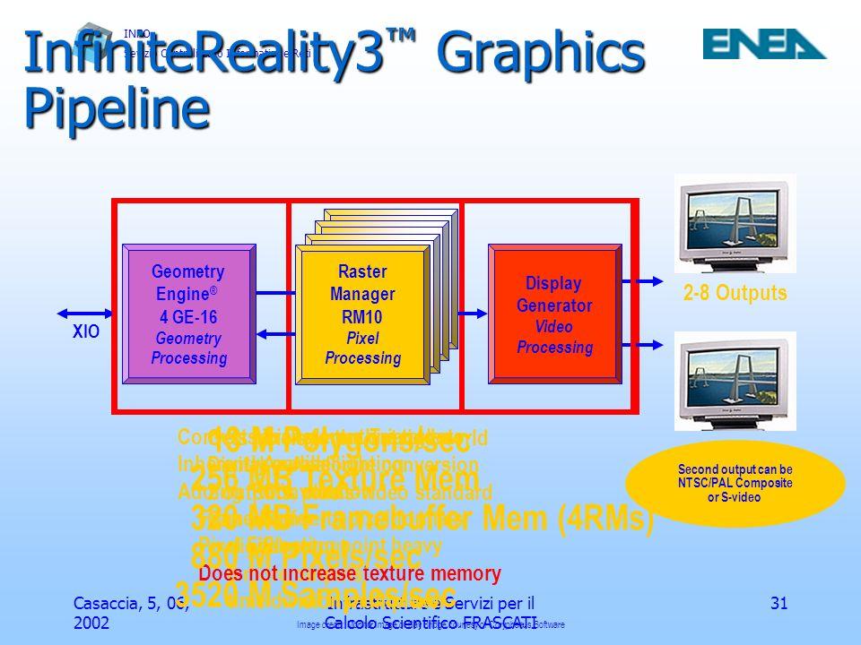 INFO Sevizio Centralizzato Informatica e Reti Casaccia, 5, 06, 2002 Infrastrutture e Servizi per il Calcolo Scientifico FRASCATI 32 File Server AFS AIXFS ( IBM F50 + 7133-600) 150 GB SSAAIXFS ( IBM F50 + 7133-600) 150 GB SSA RS2CED (IBM H70 + 7133-D40) 570 GB SSARS2CED (IBM H70 + 7133-D40) 570 GB SSA 43p (IBM 6H1 + 7133-D40) 180 GB SSA (RAID 5 +1)43p (IBM 6H1 + 7133-D40) 180 GB SSA (RAID 5 +1)