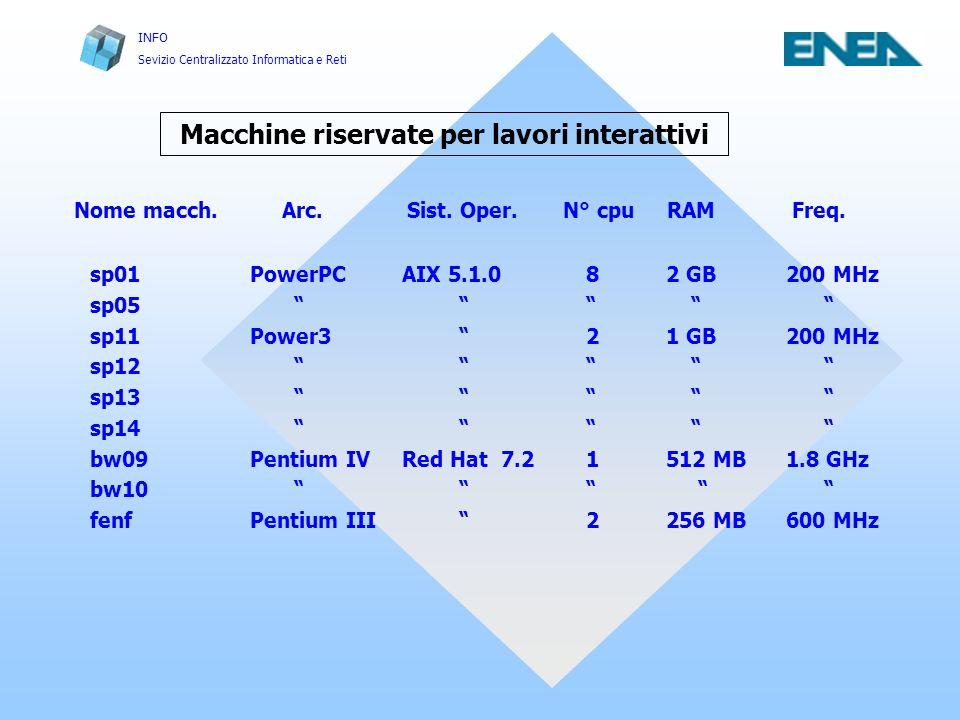 INFO Sevizio Centralizzato Informatica e Reti sp2sp3linux Risorse di calcolo riservate per lavori batch 16 nodi PW2SC 160 MHz RAM 512MB O.S.