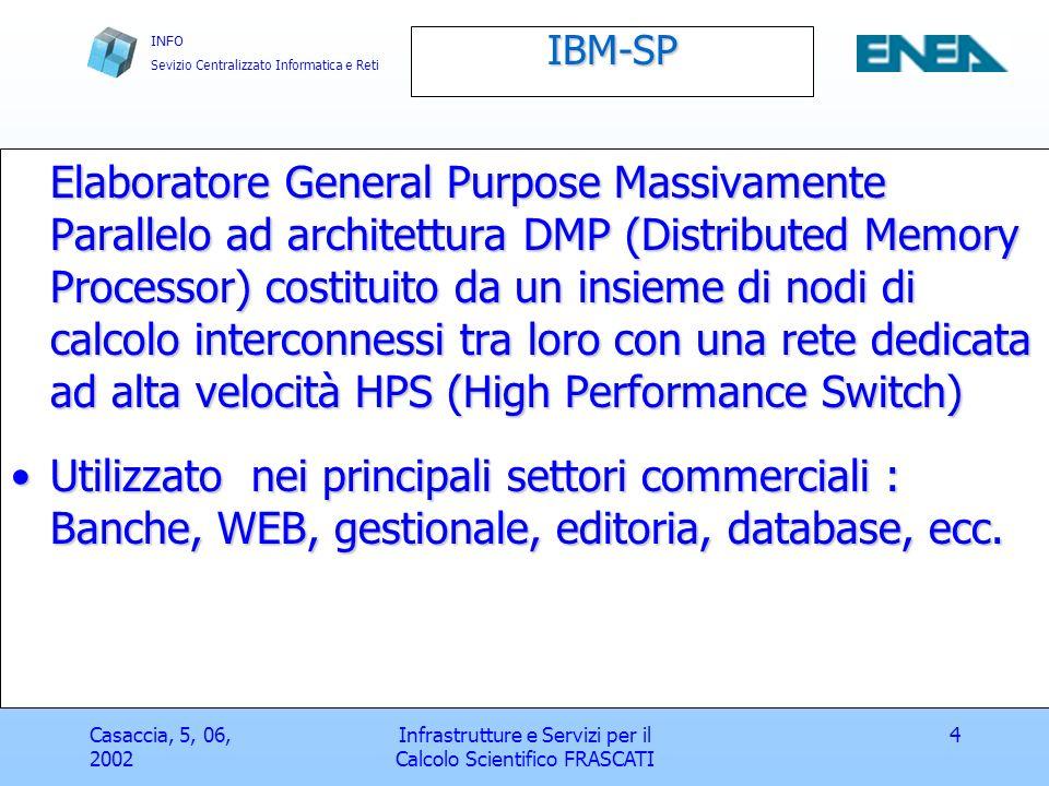 INFO Sevizio Centralizzato Informatica e Reti Casaccia, 5, 06, 2002 Infrastrutture e Servizi per il Calcolo Scientifico FRASCATI 5 IBM SP FRASCATI R50 PW3 II AFS