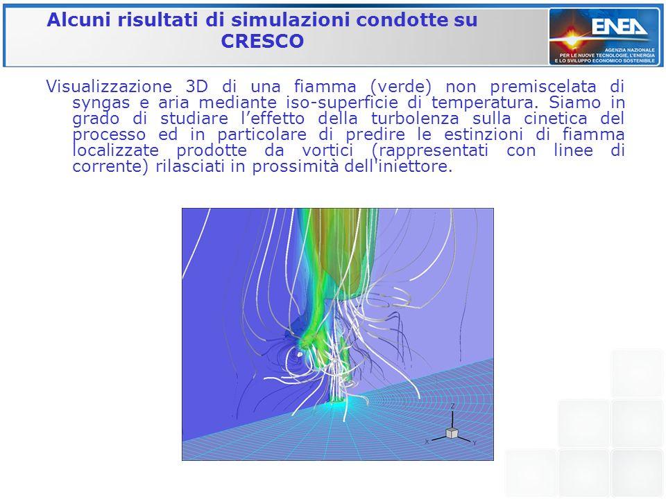 Visualizzazione 3D di una fiamma (verde) non premiscelata di syngas e aria mediante iso-superficie di temperatura. Siamo in grado di studiare leffetto