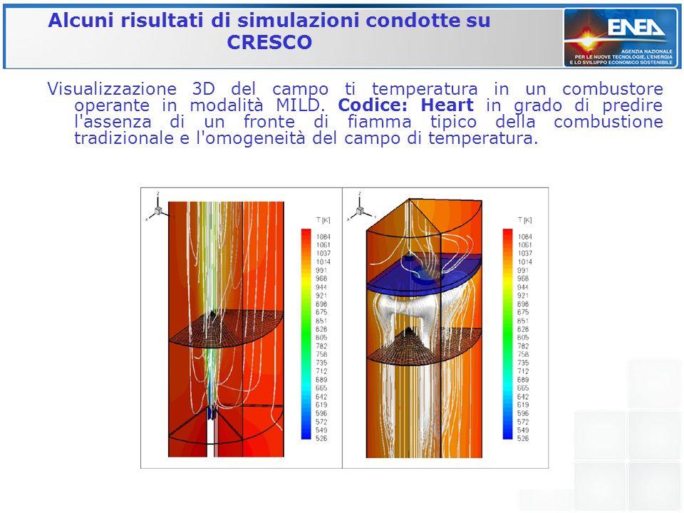 Visualizzazione 3D del campo ti temperatura in un combustore operante in modalità MILD. Codice: Heart in grado di predire l'assenza di un fronte di fi
