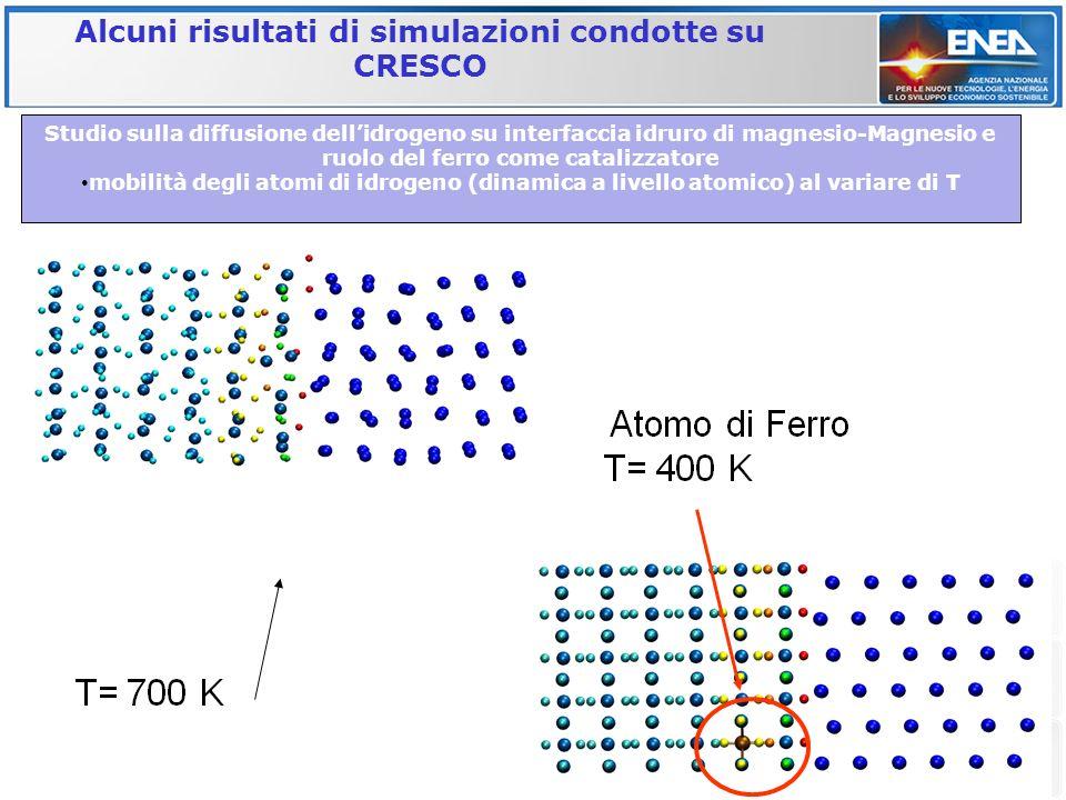 Alcuni risultati di simulazioni condotte su CRESCO Studio sulla diffusione dellidrogeno su interfaccia idruro di magnesio-Magnesio e ruolo del ferro c