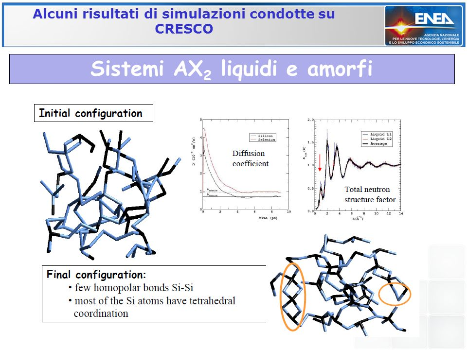 Sistemi AX 2 liquidi e amorfi Alcuni risultati di simulazioni condotte su CRESCO
