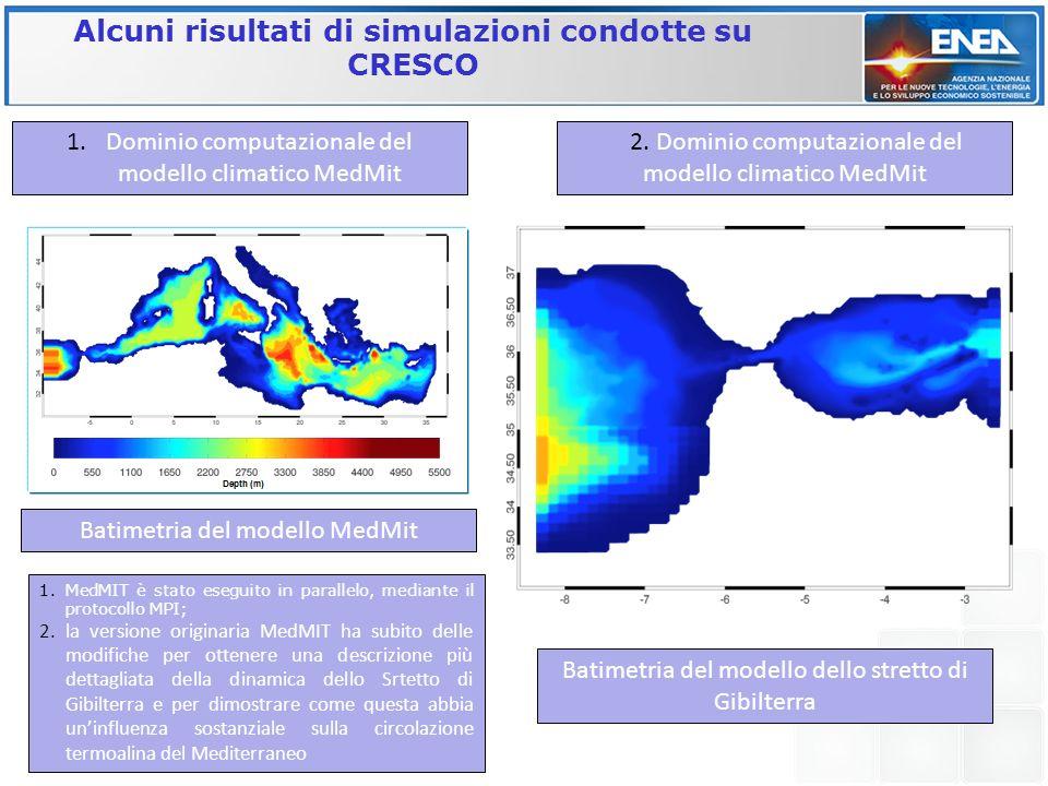 Alcuni risultati di simulazioni condotte su CRESCO 1.Dominio computazionale del modello climatico MedMit Batimetria del modello MedMit 2. Dominio comp