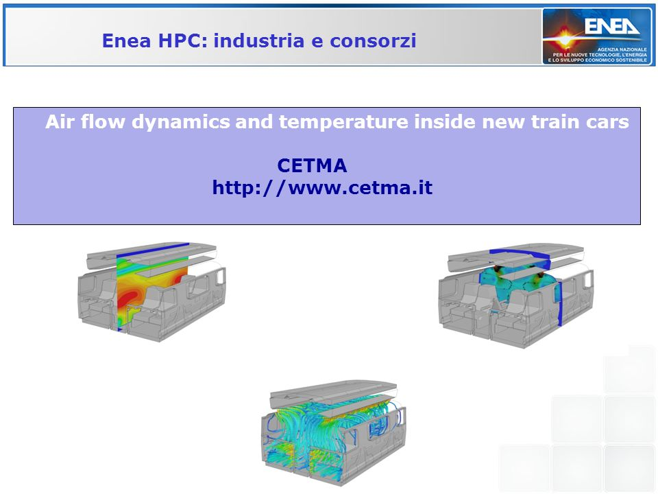 Enea HPC: industria e consorzi Air flow dynamics and temperature inside new train cars CETMA http://www.cetma.it
