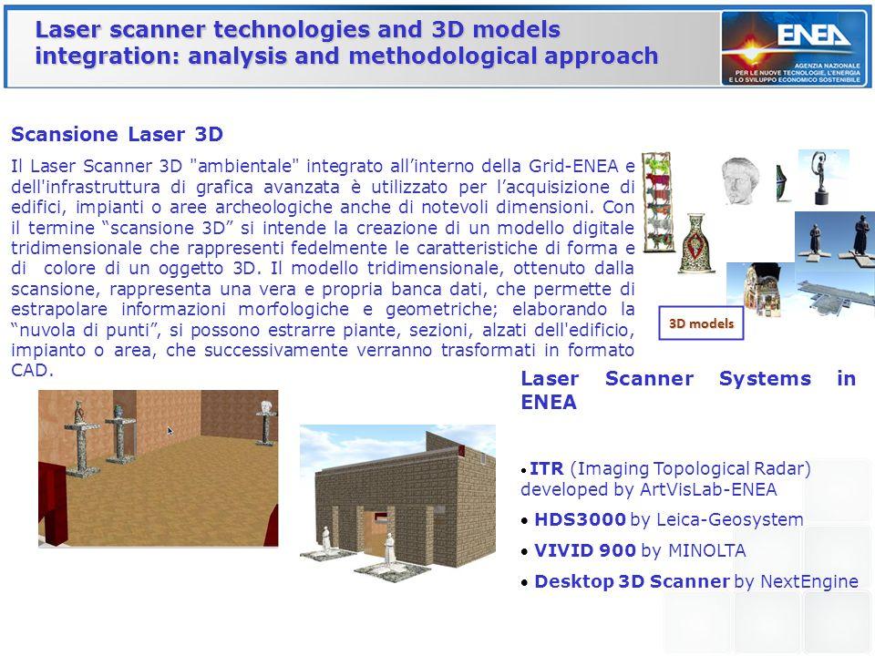 3D models Scansione Laser 3D Il Laser Scanner 3D