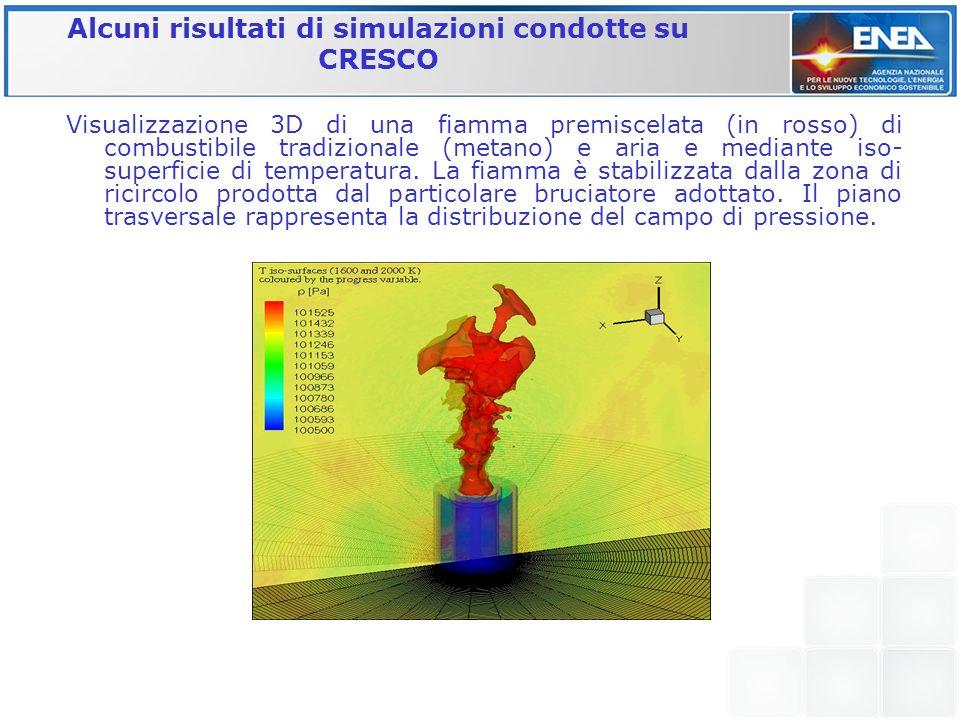 Visualizzazione 3D di una fiamma (verde) non premiscelata di syngas e aria mediante iso-superficie di temperatura.