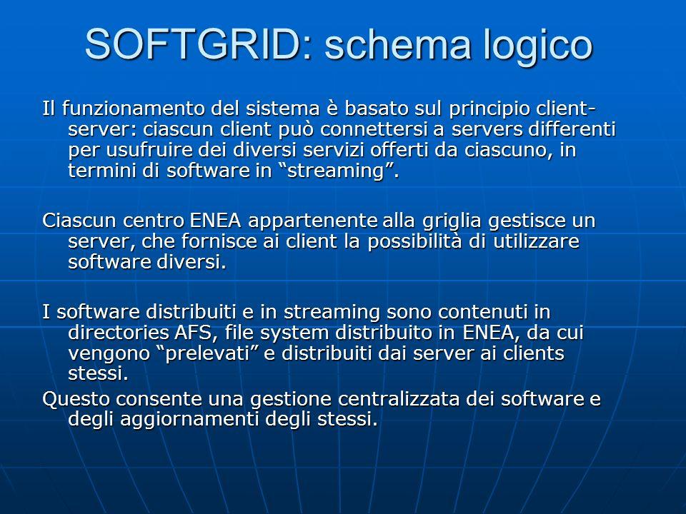 SOFTGRID: schema logico Il funzionamento del sistema è basato sul principio client- server: ciascun client può connettersi a servers differenti per usufruire dei diversi servizi offerti da ciascuno, in termini di software in streaming.