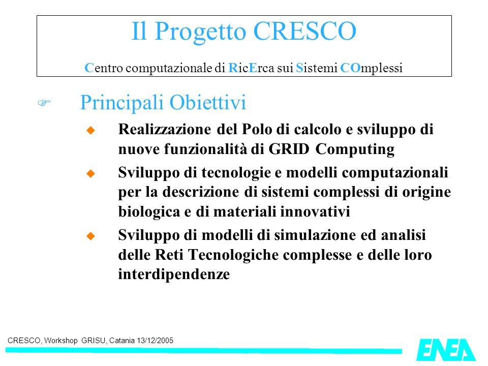 CRESCO, Workshop GRISU, Catania 13/12/2005 Il Progetto CRESCO Centro computazionale di RicErca sui Sistemi COmplessi Principali Obiettivi Realizzazion