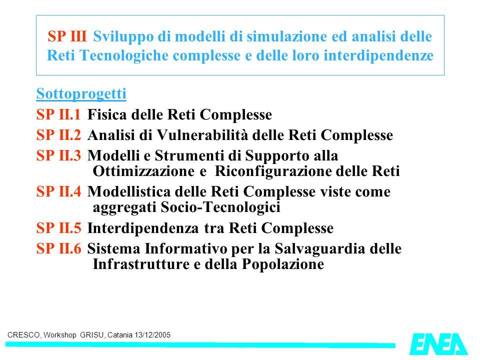 CRESCO, Workshop GRISU, Catania 13/12/2005 SP III Sviluppo di modelli di simulazione ed analisi delle Reti Tecnologiche complesse e delle loro interdi