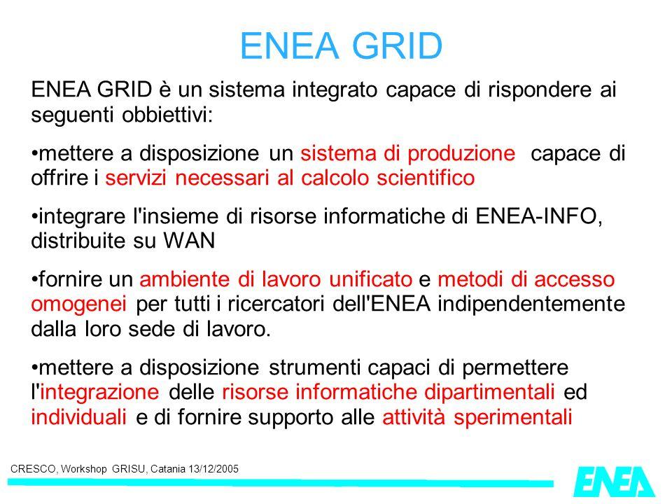 CRESCO, Workshop GRISU, Catania 13/12/2005 Citrix Metafram e Citrix Nfuse ICA WEB(ICA) power3.frascati.enea.it boquad.bologna.enea.it dafne.casaccia.enea.it Kleos.portici.enea.it GEANT infocal.trisia.enea.it hermes.brindisi.enea.it