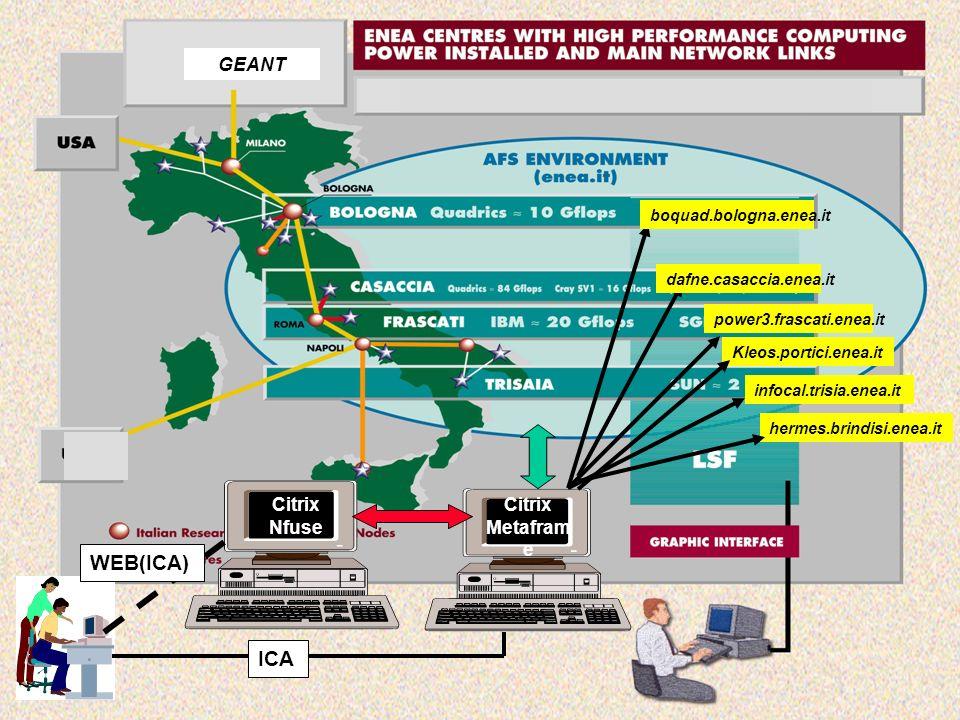 CRESCO, Workshop GRISU, Catania 13/12/2005 ENEA-GRID e il WP13 GRID.it/Chemgrid Il progetto FIRB GRID.IT nel suo WP13, Chimica Computazionale, comprende un gruppo di ricercatori di ENEA Casaccia.