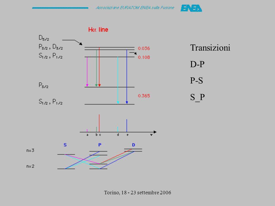 Torino, 18 - 23 settembre 2006 Transizioni D-P P-S S_P