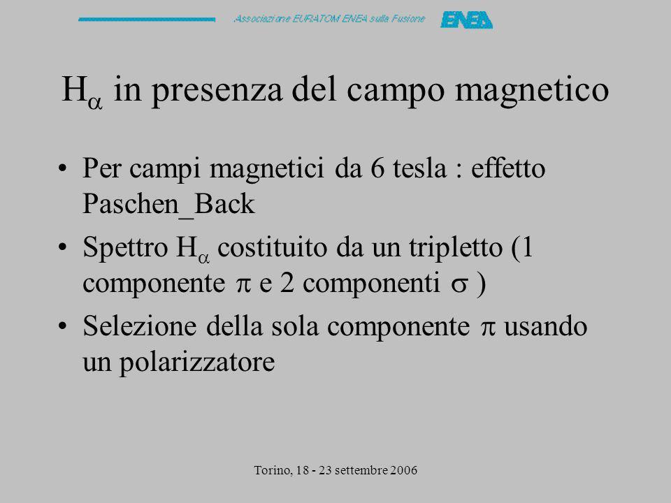Torino, 18 - 23 settembre 2006 H in presenza del campo magnetico Per campi magnetici da 6 tesla : effetto Paschen_Back Spettro H costituito da un tripletto (1 componente e 2 componenti ) Selezione della sola componente usando un polarizzatore