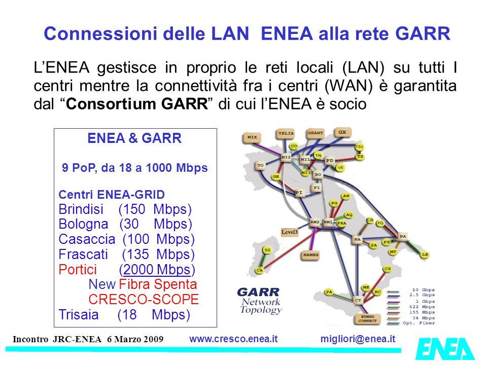 migliori@enea.itwww.cresco.enea.it Incontro JRC-ENEA 6 Marzo 2009 LENEA gestisce in proprio le reti locali (LAN) su tutti I centri mentre la connettiv