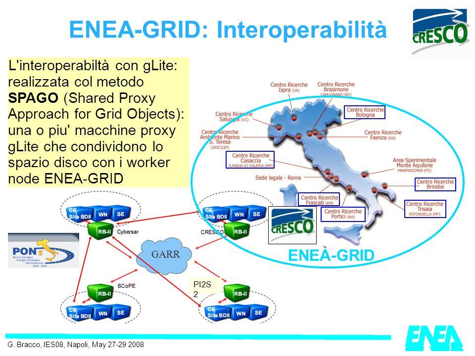 migliori@enea.itwww.cresco.enea.it Incontro JRC-ENEA 6 Marzo 2009 ENEA-GRID: Interoperabilità L'interoperabiltà con gLite: realizzata col metodo SPAGO