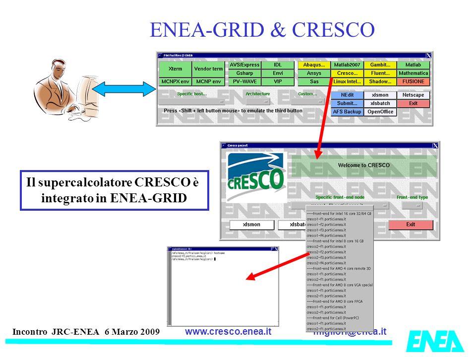 migliori@enea.itwww.cresco.enea.it Incontro JRC-ENEA 6 Marzo 2009 ENEA-GRID & CRESCO Il supercalcolatore CRESCO è integrato in ENEA-GRID