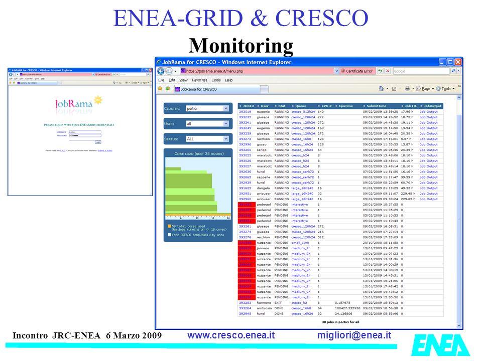 migliori@enea.itwww.cresco.enea.it Incontro JRC-ENEA 6 Marzo 2009 ENEA-GRID & CRESCO Monitoring