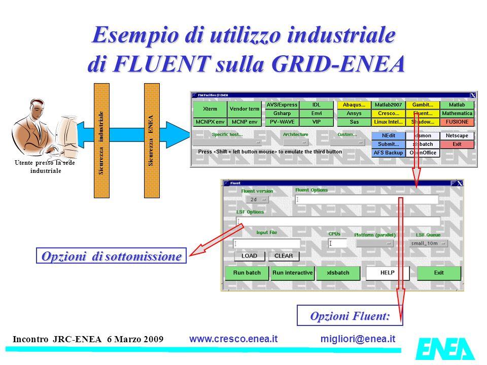 migliori@enea.itwww.cresco.enea.it Incontro JRC-ENEA 6 Marzo 2009 Opzioni di sottomissione Opzioni Fluent: Esempio di utilizzo industriale di FLUENT s