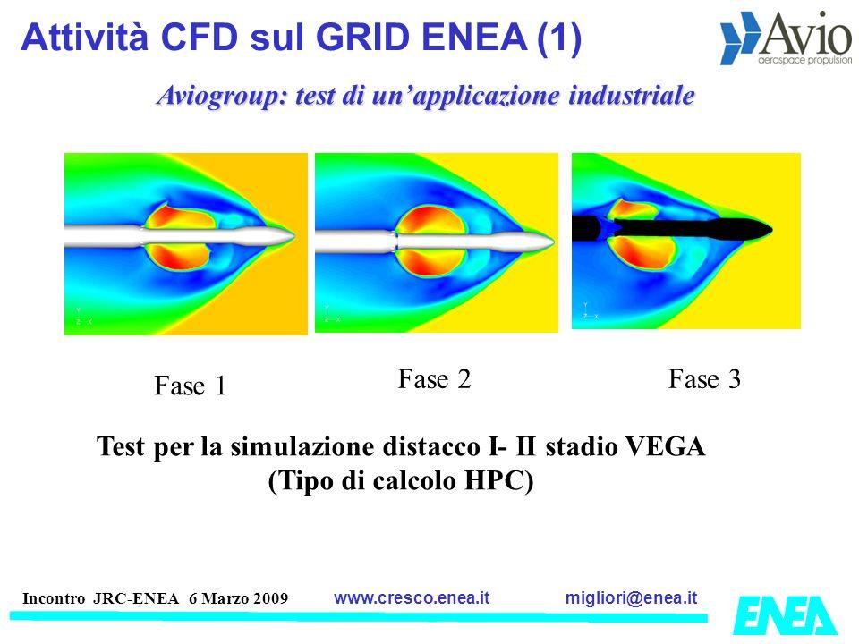 migliori@enea.itwww.cresco.enea.it Incontro JRC-ENEA 6 Marzo 2009 Aviogroup: test di unapplicazione industriale Test per la simulazione distacco I- II