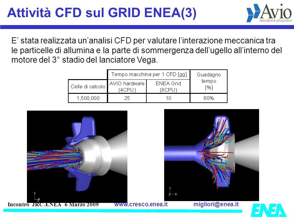 migliori@enea.itwww.cresco.enea.it Incontro JRC-ENEA 6 Marzo 2009 Attività CFD sul GRID ENEA(3) E stata realizzata unanalisi CFD per valutare linteraz